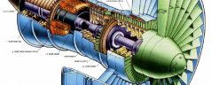 An In-Depth Understanding on the Various Models of Turbine Engines